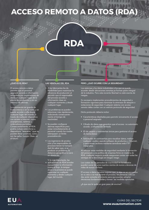 Acceso remoto a datos (RDA)