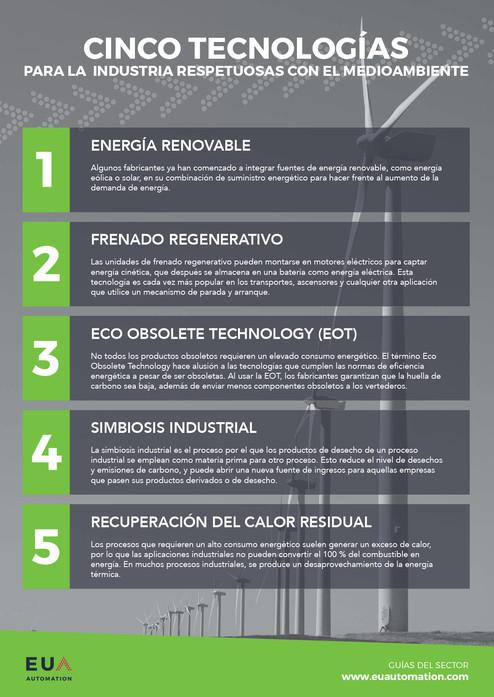 Cinco tecnologías para la industria respetuosas con el medioambiente