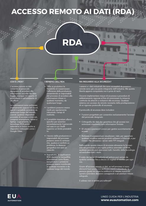 Accesso remoto ai dati (RDA)