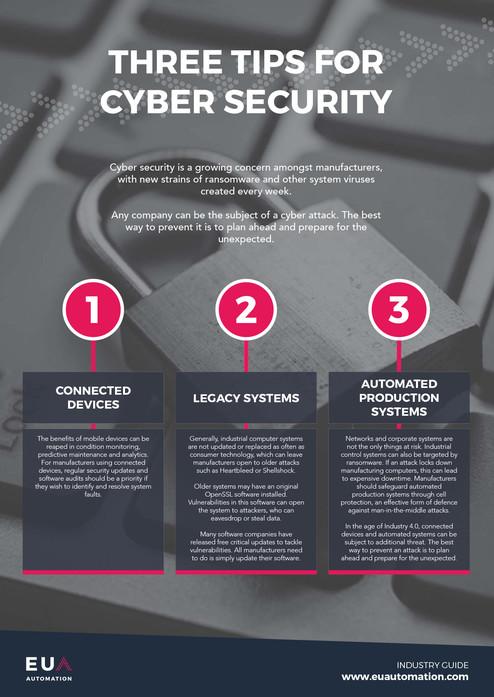 Tre consigli per la sicurezza cibernetica